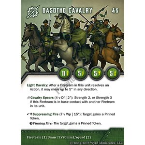 Other Side: Abyssinia - Basotho Cavalry