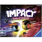 Impact (No Amazon Sales)